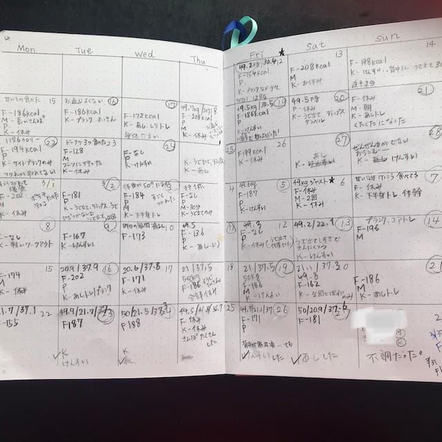 筋トレの記録用カレンダー